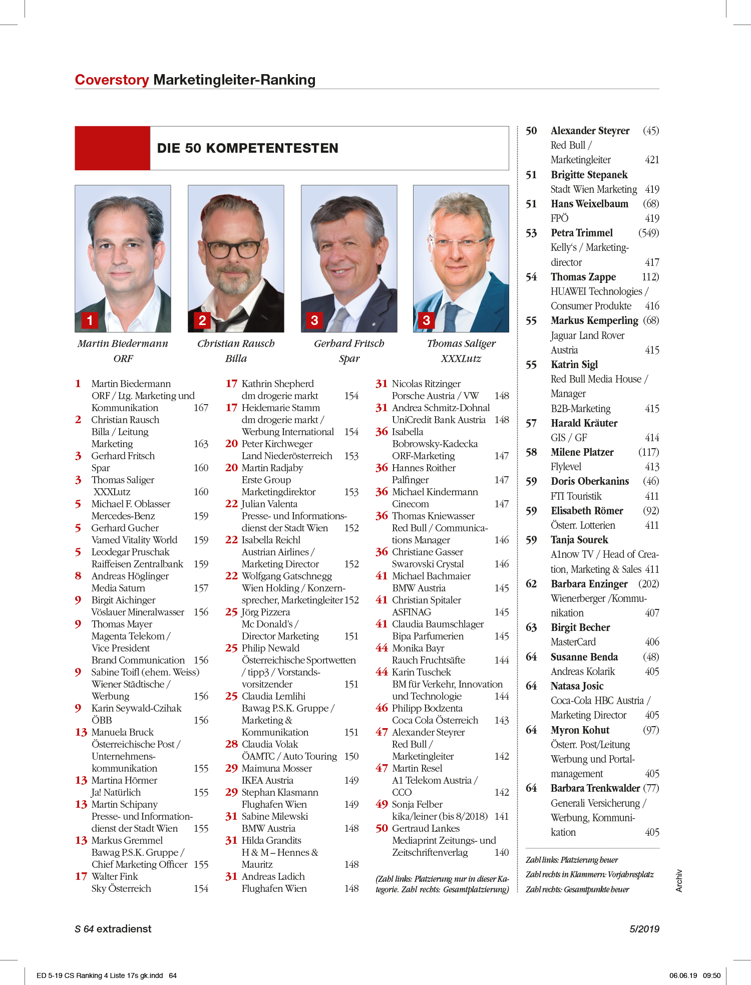 Das Marketingleiter-Ranking 2019